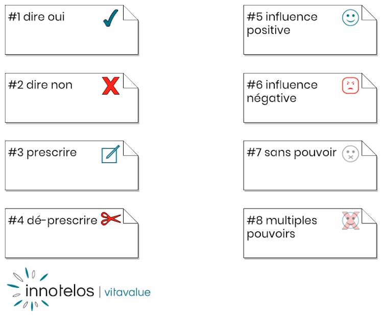 modèle vitavalue par innotelos : 8 types d'acteur clé au sein des chaînes de valeur