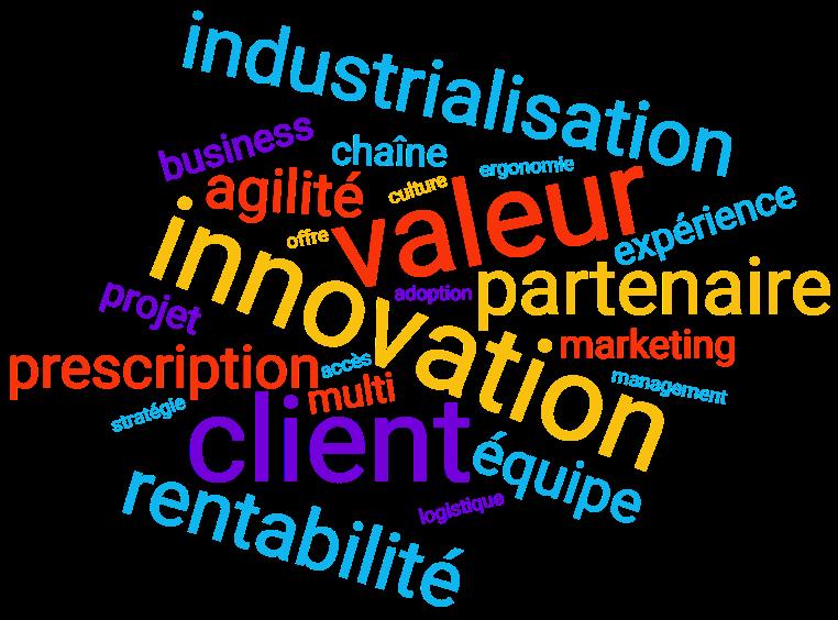 innotelos | vitamines pour l'innovation - cabinet de conseil (Grenoble - Lyon)
