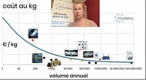comment réduire les coûts ? design to cost, analyse de la valeur, cout au poids, euros par kg